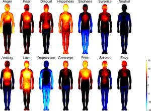 emotionen mensch aura