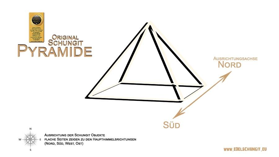 schungit pyramide ausrichtung
