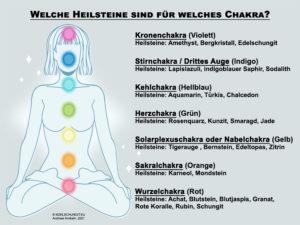 Heilsteine-Chakras